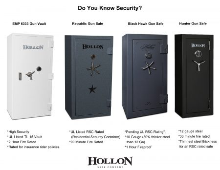 security-gun-safes