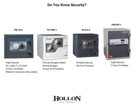 security-main-line